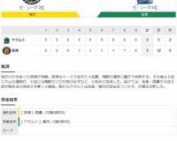 セ・リーグ T5-0S[10/16] 阪神が今季甲子園勝ち越し!西勇3年連続2ケタ星!大山4の4!井上は初安打初打点!