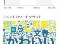 【乃木坂46】昨日の早川聖来SRのコメント欄がとんでもない事になってる...