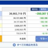 『【運用状況】2016年7月末の資産総額は3698万円でした』の画像