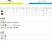 セ・リーグ DB0-1T[11/11] 阪神、今季最終戦は完封勝ち…虎ラスト登板の能見篤史が試合締める。大山悠輔は無安打で本塁打王ならず。