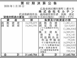 競技用ボールなどの製造 モルテン 決算公告(第62期)