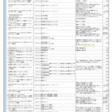 『努力の結晶・・・!!!ファンが作った『乃木坂46タオル』データ一覧がこちら!!!』の画像