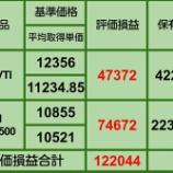 『①【7月の買い増し状況】7月19日iDeCo、投信評価損益』の画像
