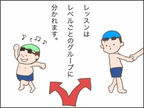 【4コマ漫画】 初レッスン!