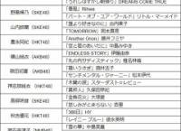 『AKB48グループ歌唱力No.1決定戦』決勝戦の歌唱予定曲を発表!