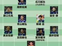日本代表・アジア杯初戦トルクメニスタン戦、スタメン予想!森保監督はコンディションを重視する模様!