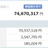 『【運用状況】2020年8月末の資産総額は約7470万円でした。』の画像