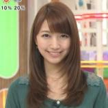 『三田友梨佳アナのベージュ衣装のグッディ画像が裸にみえる放送事故』の画像