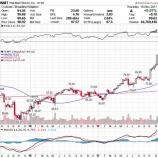 『【WMT】ウォルマート好決算で株価大暴騰!王者アマゾンの牙城を切り崩すか』の画像