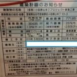 『⑧(仮称)小田原山本丁プロジェクト(RC10F38戸)』の画像