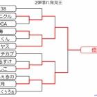 『突発!2弾壊れ発見王決定トーナメント!!!』の画像
