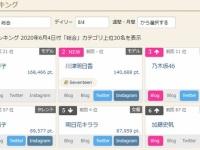 【!?】佐々木琴子>>>>>乃木坂46全体
