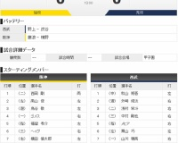 【虎実況】阪神対西武 オープン戦(甲子園)[3/8]13:00~