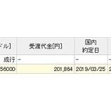 『【KO】コカ・コーラ株をいつもより5万円多く買い増したよ』の画像