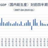 『【米GDP】3.1%と堅調も、個人消費は0.9%増と伸びが鈍化』の画像