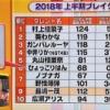 【朗報】上半期ブレイクランキングに中井りかちゃんが堂々4位にランクイン!!