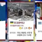 MBC社長、東京オリンピック不適切放送で対国民謝罪=韓国の反応
