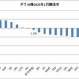 『【ダウ30種】1月株価上昇率1位はマクドナルドだったよ!決算ランキングも紹介!』の画像