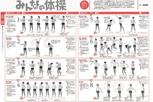 図解 ラジオ 体操 夏の朝【ラジオ体操】子供だけにとどまらない!その効果と注意点は?