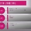 【速報】PRODUCE46開催か?日テレで2021年3月から日韓合作アイドルオーディションを放送開始