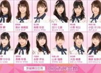 【悲報】チーム8熊本ツアー、埋まる気がしない