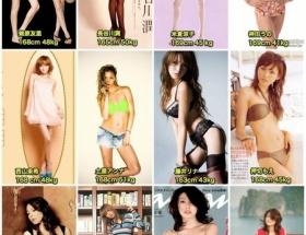 女性芸能人の身長と体重wwww