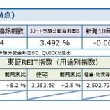『しんきんアセットマネジメントJ-REITマーケットレポート2020年1月』の画像