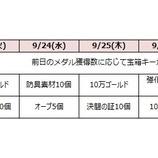『【クリティカ 〜海賊王の逆鱗〜】ログインイベント告知(9/22~9/28)』の画像