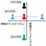 『政治とイデオロギーの関係におけるプラグマティズム的分析』の画像