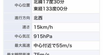 【悲報】台風25号さん、圧倒的成長力で915hpa 瞬間最大風速75m/sの猛烈な台風に成長