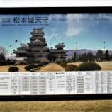 『松本城へ***』の画像