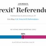 『【離脱】英国がEUを離脱する!投資の一貫性を忘れるな!』の画像