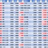 『1/11 エスパス上野本館 旧イベ』の画像
