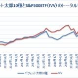 『【48カ月目】バフェット太郎10種、S&P500ETFを13.7%ポイント下回る』の画像