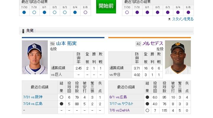 【 巨人実況!】vs 中日![8/7]  先発はメルセデス!捕手は大城!4番岡本!5番阿部!