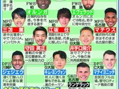 日向坂46「影山優佳」が選ぶ今季Jリーグベストイレブンwww