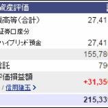 『週末(2月26日)の資産評価額。2億1533万9512円』の画像