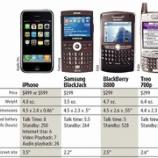 『アップルがブランドを維持していけるのかを見ていきたい』の画像