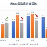『【米ISM製造業景況指数】四カ月連続で指数が低下 米中貿易戦争激化で減速鮮明に』の画像