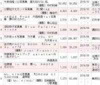 【欅坂46】ずみこ写真集、初週5万スタート!
