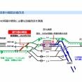 【JR西日本】JRゆめ咲線の輸送改善を発表。西九条駅の線路設備改良等を実施(2020年運用等開始)