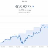 『【資産運用】2020年7月3週目!THEO+docomoの資産運用状況は493,827円でした。』の画像