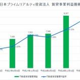 『日本プライムリアルティ投資法人の第31期(2017年6月期)決算・一口当たり分配金は7,213円』の画像