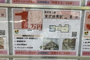 【驚愕】東京の家賃1万円の物件がヤバイwwwwwwwwwwwwwwww