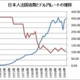 『訪日外国人が増加するも、素直に喜べない理由』の画像