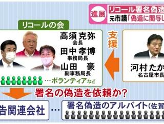 【高須リコール事件】 団体幹部が設立したNPO法人の少年たちに、田中事務局長から署名偽造を手伝わせるよう指示があるも断られていた