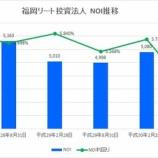 『福岡リート投資法人の第28期(2018年8月期)決算・一口当たり分配金は3,593円』の画像