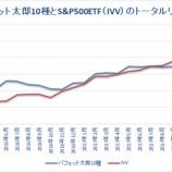 『【28ヶ月目】「バフェット太郎10種」VS「S&P500ETF」のトータルリターン』の画像