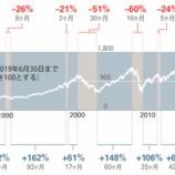 『ブラックスワンに備える投資術』の画像