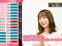 【乃木坂46】鈴木絢音、5作ぶりの選抜復帰!!!!!!